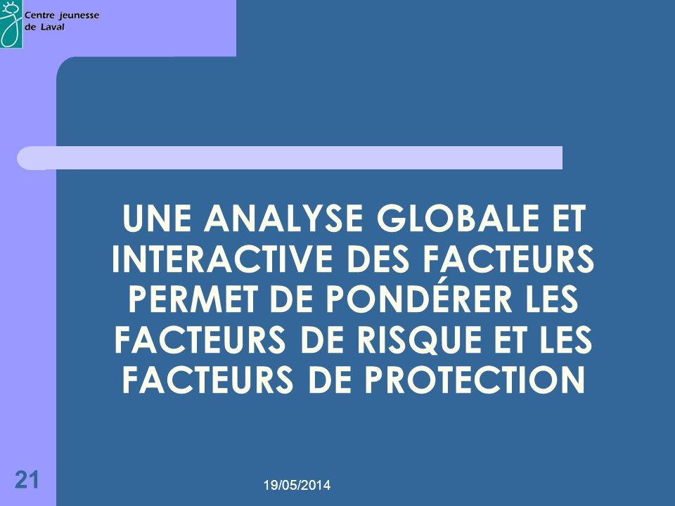 19/05/2014 21 UNE ANALYSE GLOBALE ET INTERACTIVE DES FACTEURS PERMET DE PONDÉRER LES FACTEURS DE RISQUE ET LES FACTEURS DE PROTECTION