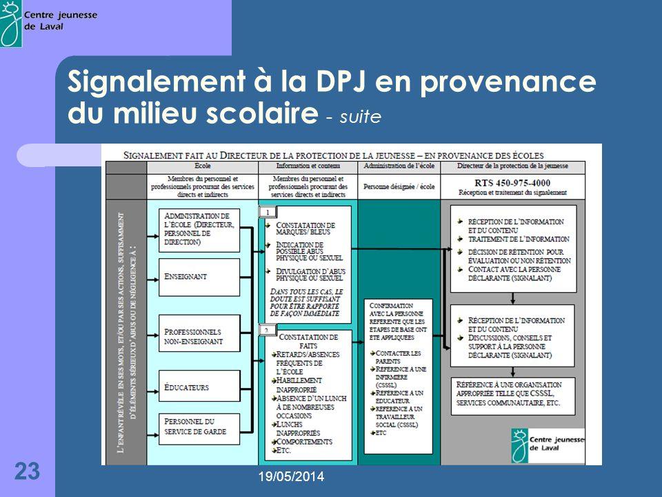 19/05/2014 23 Signalement à la DPJ en provenance du milieu scolaire - suite