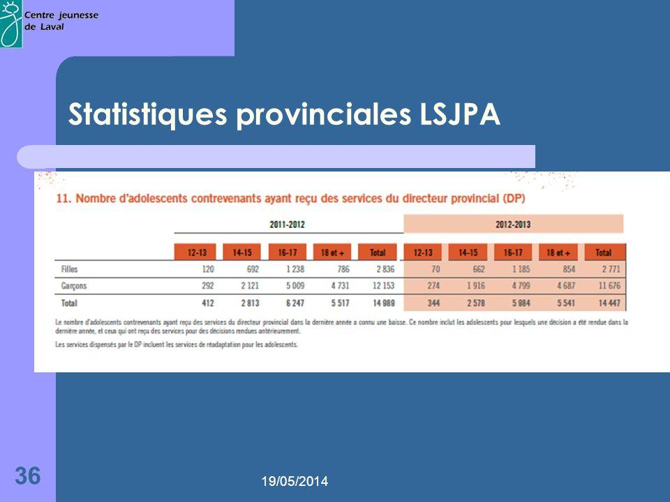 19/05/2014 36 Statistiques provinciales LSJPA