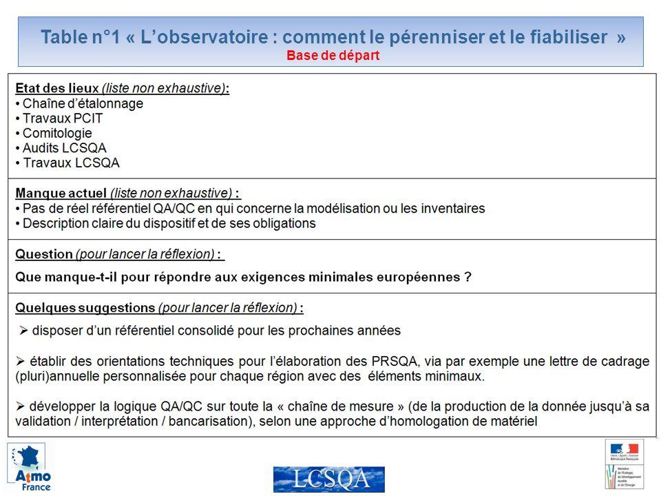 Table n°1 « Lobservatoire : comment le pérenniser et le fiabiliser » Base de départ