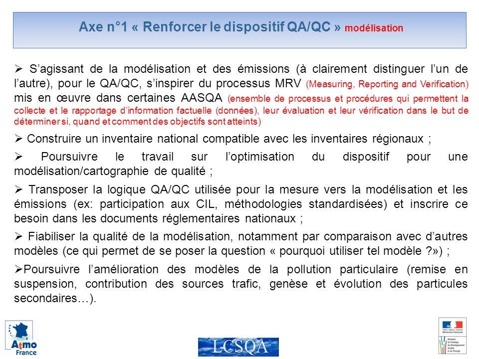 Axe n°1 « Renforcer le dispositif QA/QC » modélisation Sagissant de la modélisation et des émissions (à clairement distinguer lun de lautre), pour le QA/QC, sinspirer du processus MRV (Measuring, Reporting and Verification) mis en œuvre dans certaines AASQA (ensemble de processus et procédures qui permettent la collecte et le rapportage dinformation factuelle (données), leur évaluation et leur vérification dans le but de déterminer si, quand et comment des objectifs sont atteints) Construire un inventaire national compatible avec les inventaires régionaux ; Poursuivre le travail sur loptimisation du dispositif pour une modélisation/cartographie de qualité ; Transposer la logique QA/QC utilisée pour la mesure vers la modélisation et les émissions (ex: participation aux CIL, méthodologies standardisées) et inscrire ce besoin dans les documents réglementaires nationaux ; Fiabiliser la qualité de la modélisation, notamment par comparaison avec dautres modèles (ce qui permet de se poser la question « pourquoi utiliser tel modèle ») ; Poursuivre lamélioration des modèles de la pollution particulaire (remise en suspension, contribution des sources trafic, genèse et évolution des particules secondaires…).
