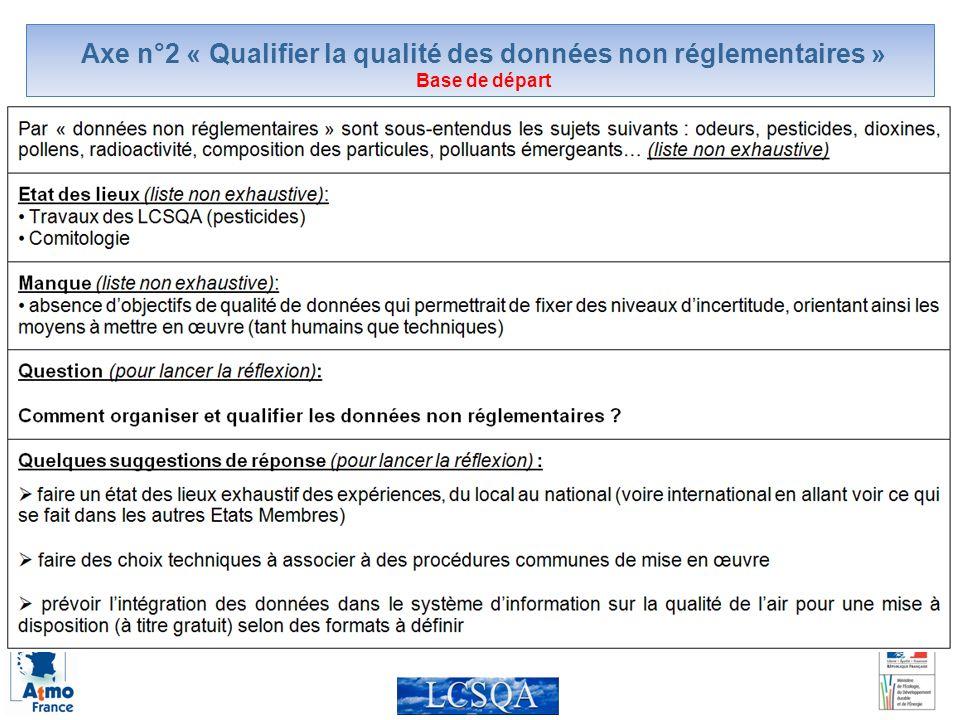 Axe n°2 « Qualifier la qualité des données non réglementaires » Base de départ
