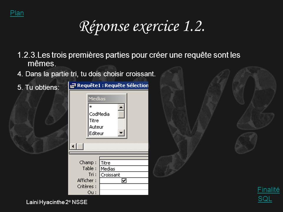 Laini Hyacinthe 2 e NSSE Très bien !!.