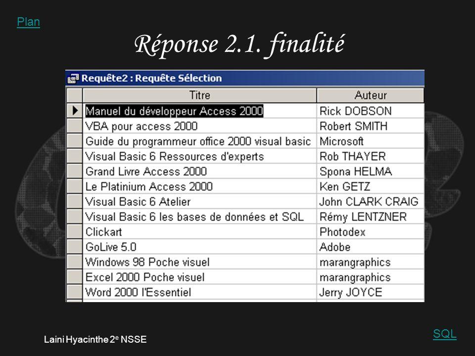 Laini Hyacinthe 2 e NSSE Réponse exercice 2.1. 1.
