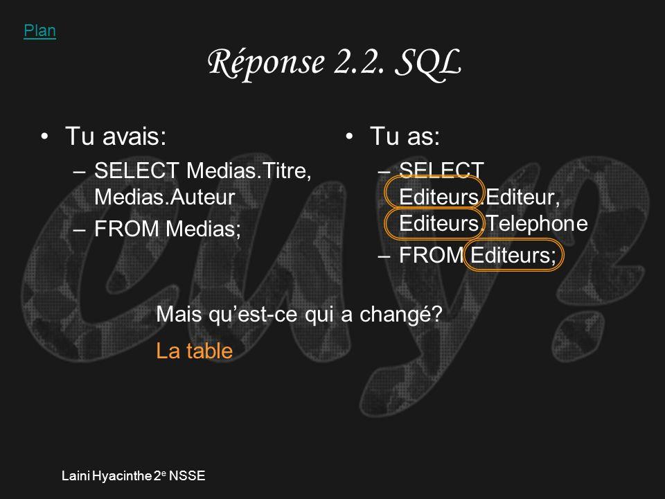 Laini Hyacinthe 2 e NSSE 2.2. Finalité SQL Plan