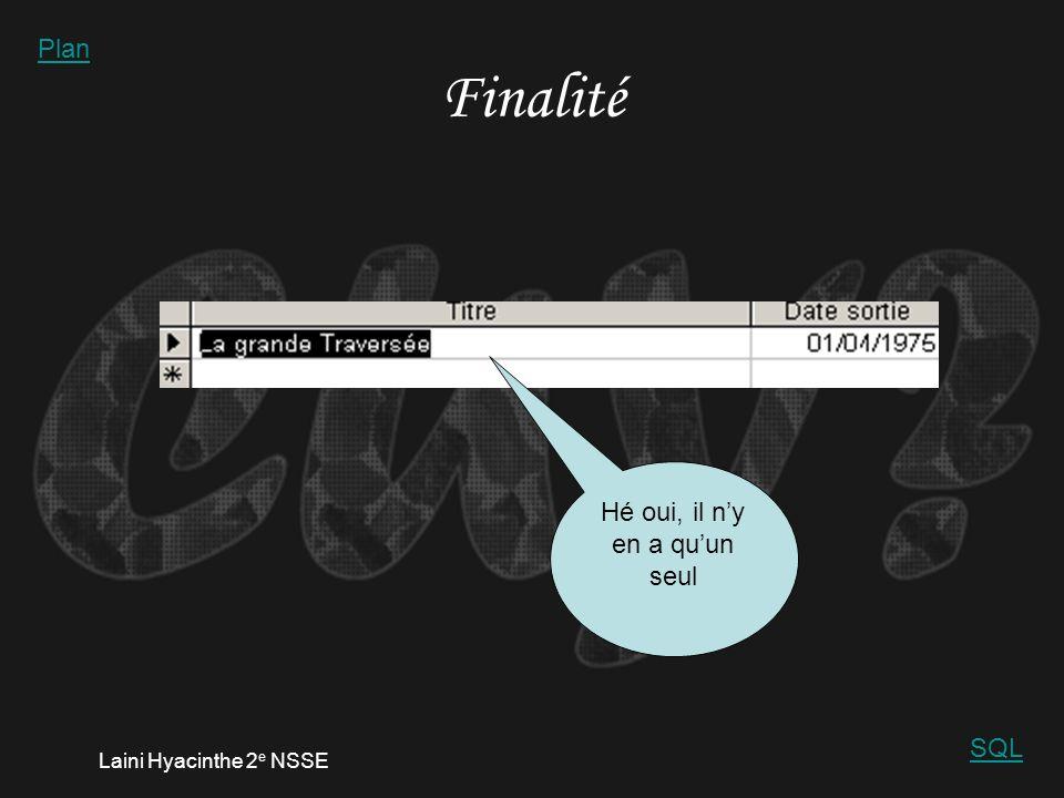 Laini Hyacinthe 2 e NSSE Réponse exercice 3.2. 1.