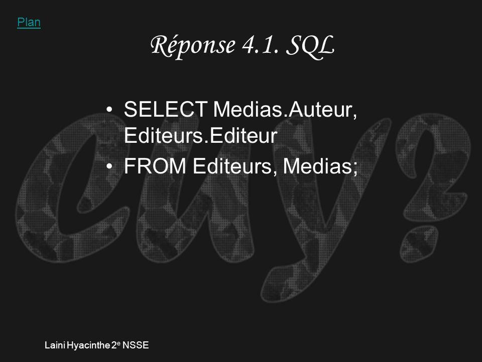 Laini Hyacinthe 2 e NSSE Finalité Doublons SQL Plan