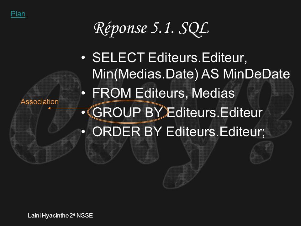 Laini Hyacinthe 2 e NSSE Finalité SQL Plan