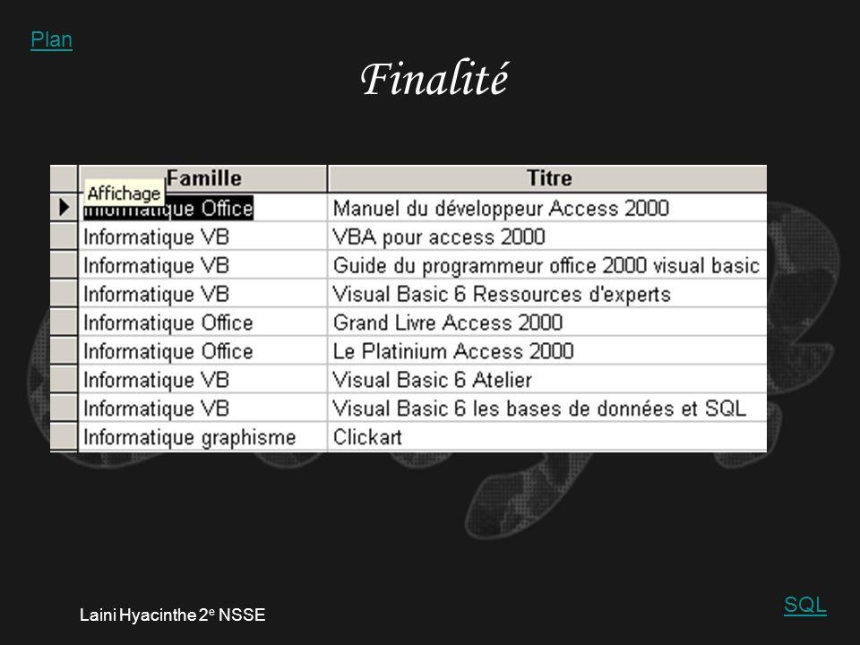 Laini Hyacinthe 2 e NSSE Réponse exercice 5.2. 1.