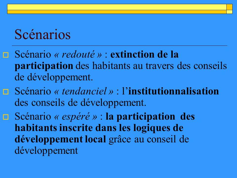 Scénarios Scénario « redouté » : extinction de la participation des habitants au travers des conseils de développement.