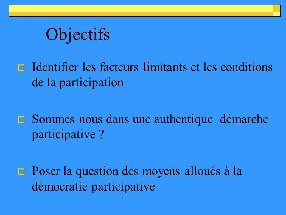 Identifier les facteurs limitants et les conditions de la participation Sommes nous dans une authentique démarche participative .