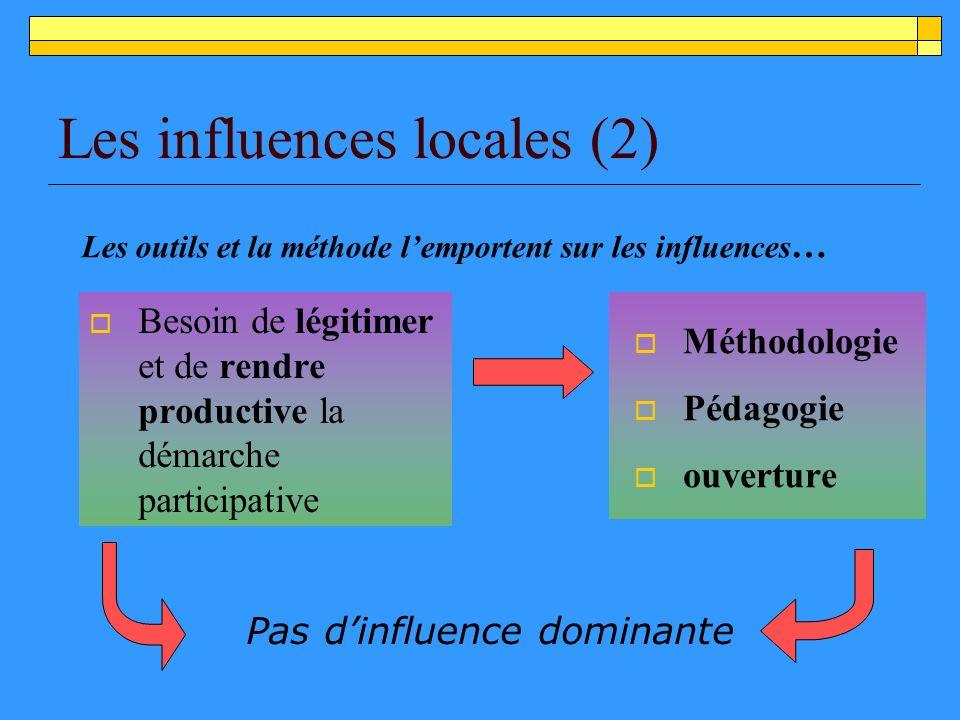 Les influences locales (2) Besoin de légitimer et de rendre productive la démarche participative Méthodologie Pédagogie ouverture Pas dinfluence dominante Les outils et la méthode lemportent sur les influences …