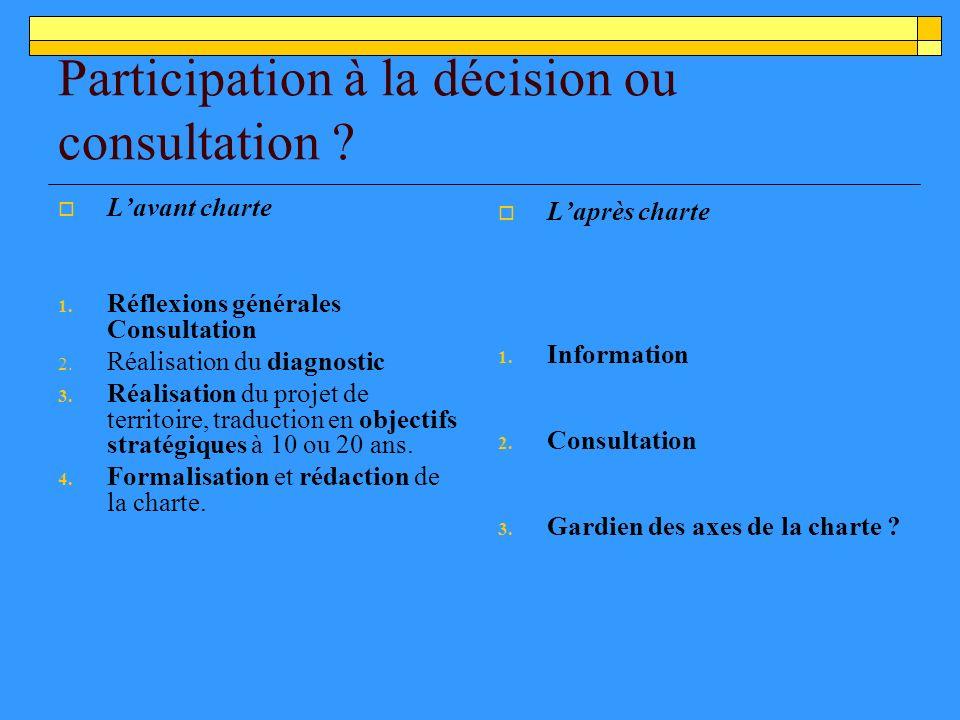 Participation à la décision ou consultation . Lavant charte 1.