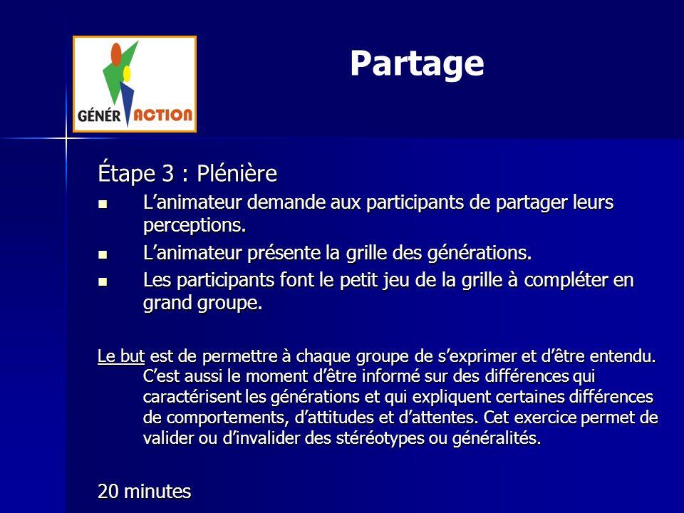 Étape 3 : Plénière Lanimateur demande aux participants de partager leurs perceptions. Lanimateur demande aux participants de partager leurs perception