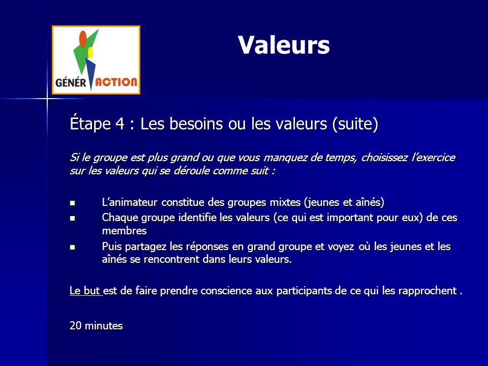 Étape 4 : Les besoins ou les valeurs (suite) Si le groupe est plus grand ou que vous manquez de temps, choisissez lexercice sur les valeurs qui se dér