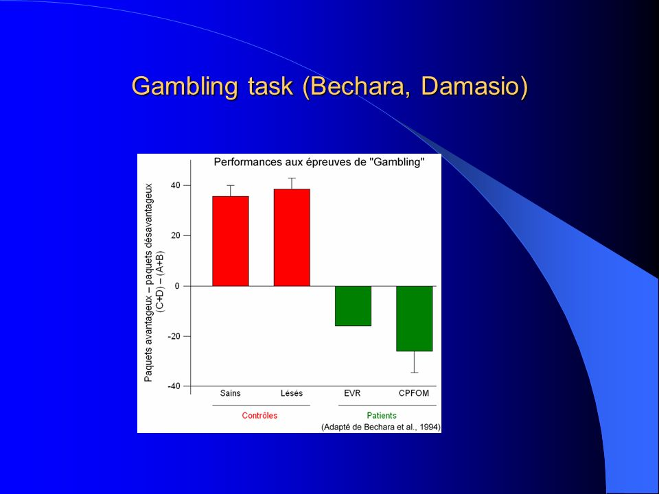 Gambling task (Bechara, Damasio)