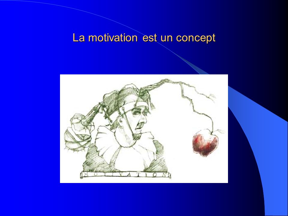 La motivation est un concept