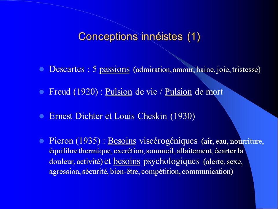 Conceptions innéistes (1) Descartes : 5 passions (admiration, amour, haine, joie, tristesse) Freud (1920) : Pulsion de vie / Pulsion de mort Ernest Di