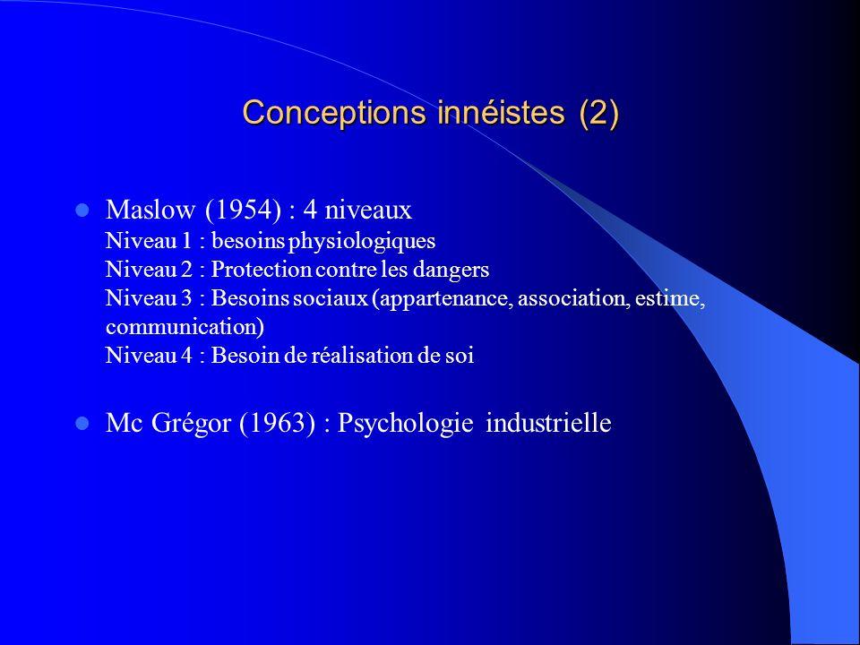 Conceptions innéistes (2) Maslow (1954) : 4 niveaux Niveau 1 : besoins physiologiques Niveau 2 : Protection contre les dangers Niveau 3 : Besoins soci