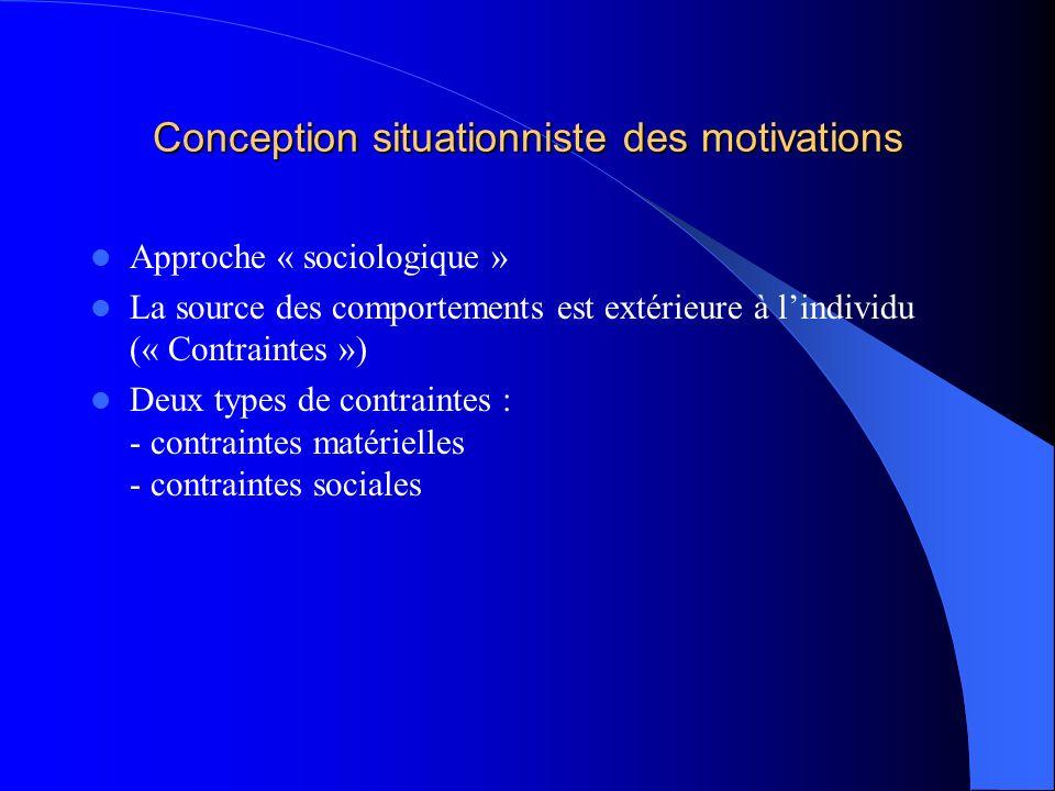 Conception situationniste des motivations Approche « sociologique » La source des comportements est extérieure à lindividu (« Contraintes ») Deux type