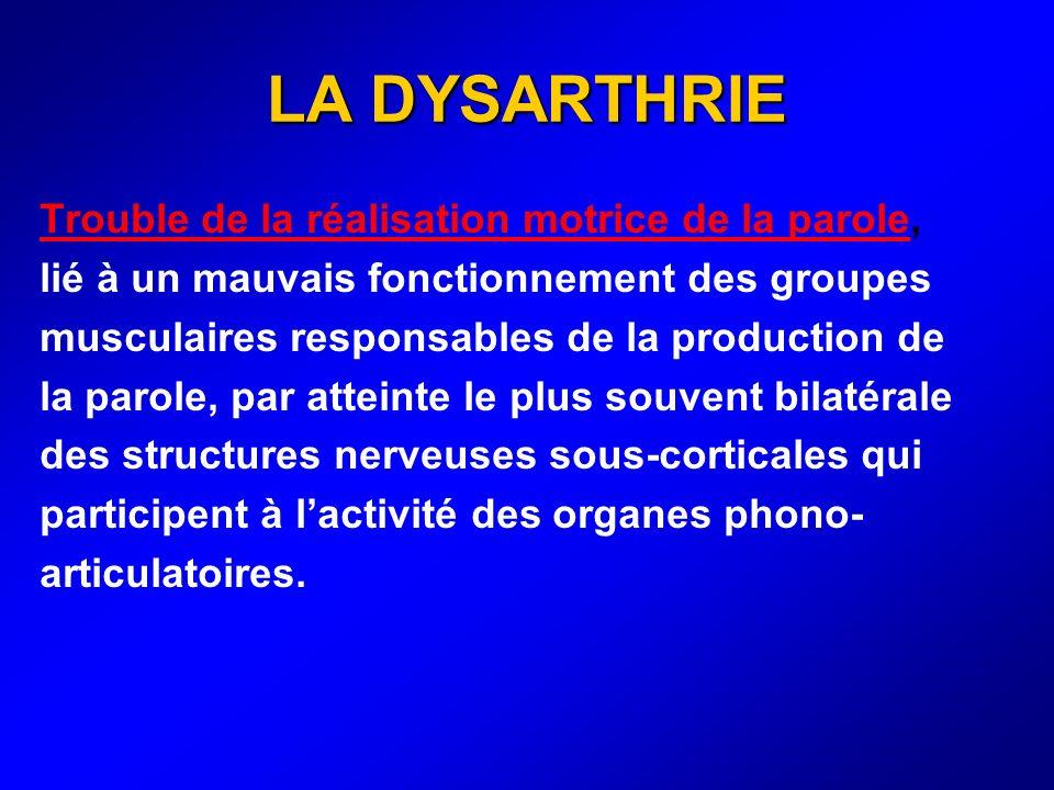 LA DYSARTHRIE Trouble de la réalisation motrice de la parole, lié à un mauvais fonctionnement des groupes musculaires responsables de la production de