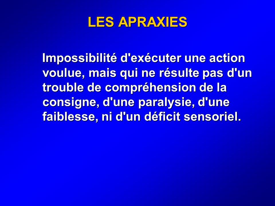 LES APRAXIES Impossibilité d'exécuter une action voulue, mais qui ne résulte pas d'un trouble de compréhension de la consigne, d'une paralysie, d'une