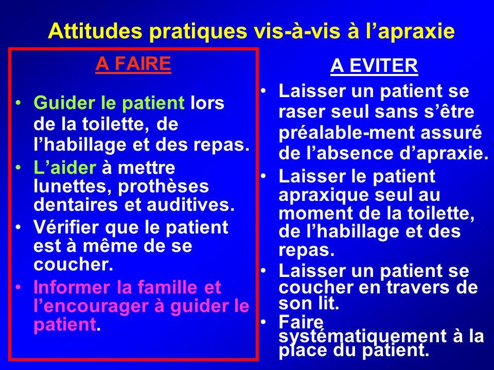 Attitudes pratiques vis-à-vis à lapraxie A FAIRE Guider le patient lors de la toilette, de lhabillage et des repas. Laider à mettre lunettes, prothèse