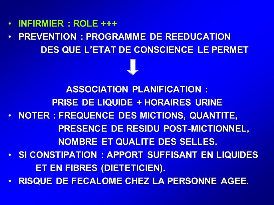 INFIRMIER : ROLE +++INFIRMIER : ROLE +++ PREVENTION : PROGRAMME DE REEDUCATIONPREVENTION : PROGRAMME DE REEDUCATION DES QUE LETAT DE CONSCIENCE LE PER