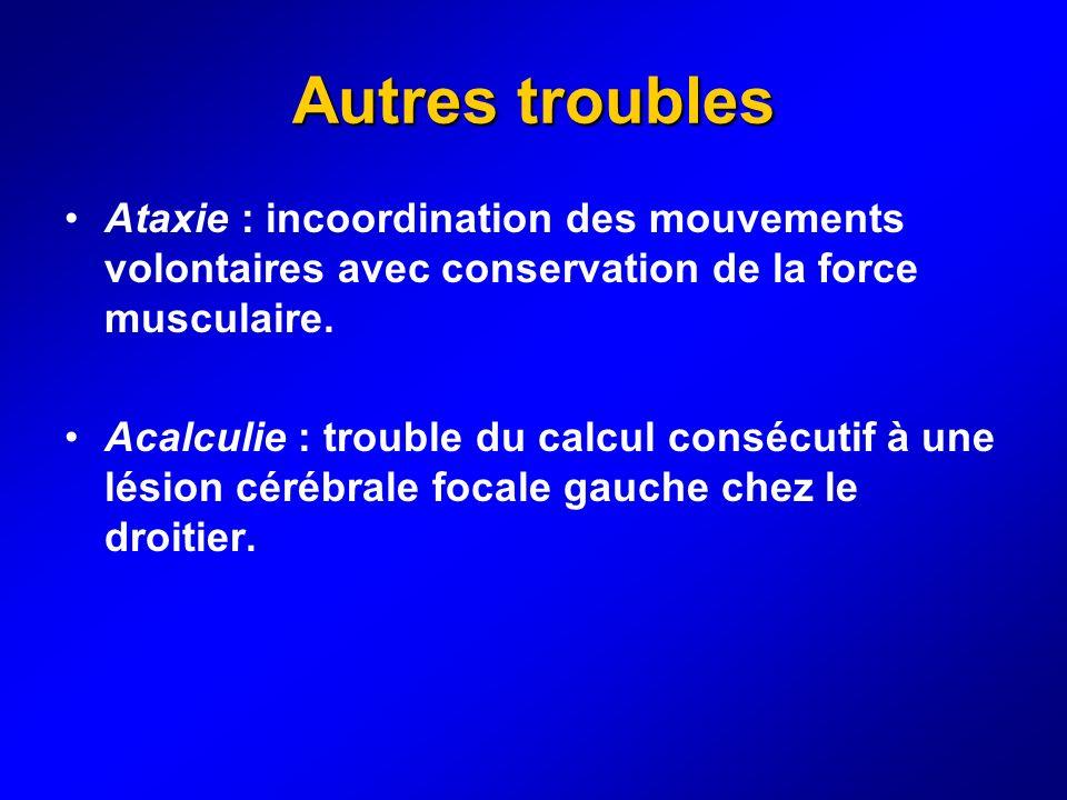 Autres troubles Ataxie : incoordination des mouvements volontaires avec conservation de la force musculaire. Acalculie : trouble du calcul consécutif