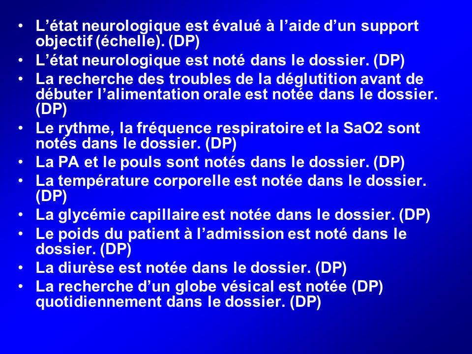 Létat neurologique est évalué à laide dun support objectif (échelle). (DP) Létat neurologique est noté dans le dossier. (DP) La recherche des troubles