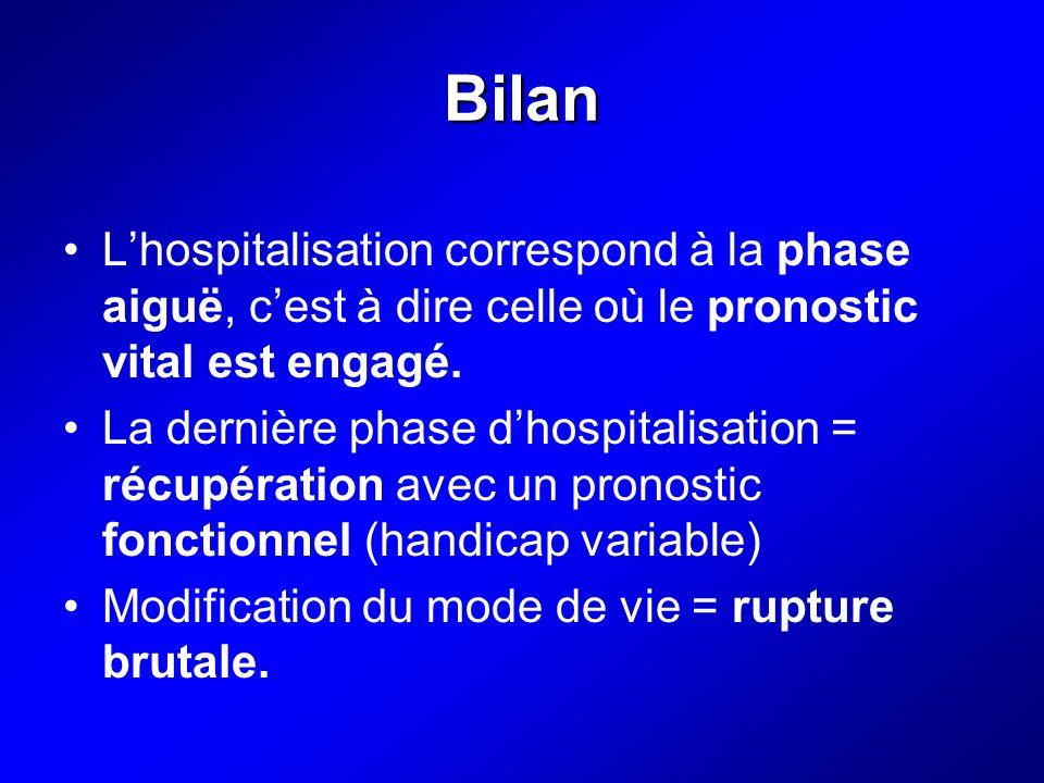 Bilan Lhospitalisation correspond à la phase aiguë, cest à dire celle où le pronostic vital est engagé. La dernière phase dhospitalisation = récupérat