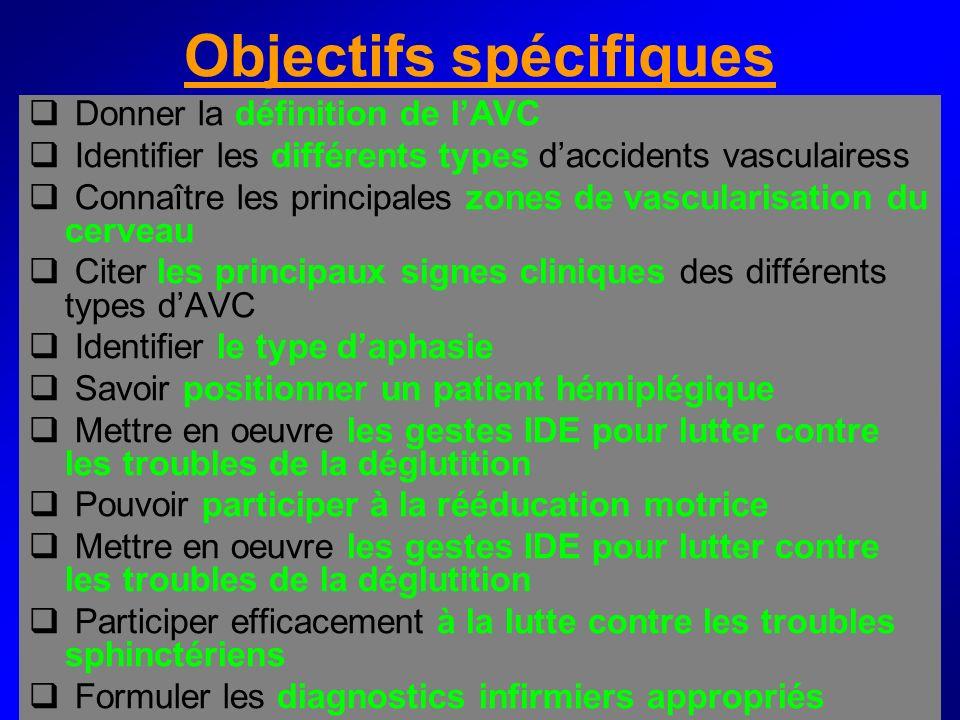 Objectifs spécifiques Donner la définition de lAVC Identifier les différents types daccidents vasculairess Connaître les principales zones de vascular