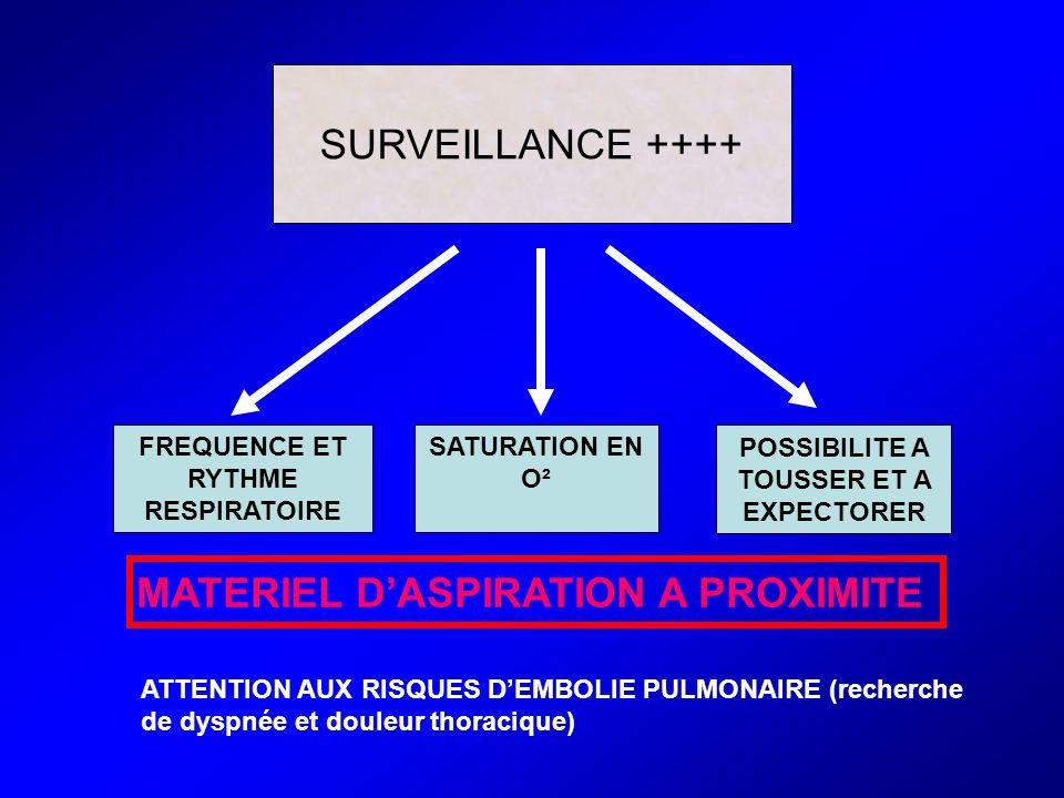 SURVEILLANCE ++++ FREQUENCE ET RYTHME RESPIRATOIRE SATURATION EN O² POSSIBILITE A TOUSSER ET A EXPECTORER MATERIEL DASPIRATION A PROXIMITE ATTENTION A