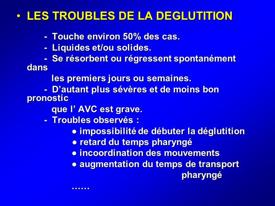 LES TROUBLES DE LA DEGLUTITIONLES TROUBLES DE LA DEGLUTITION - Touche environ 50% des cas. - Liquides et/ou solides. - Se résorbent ou régressent spon