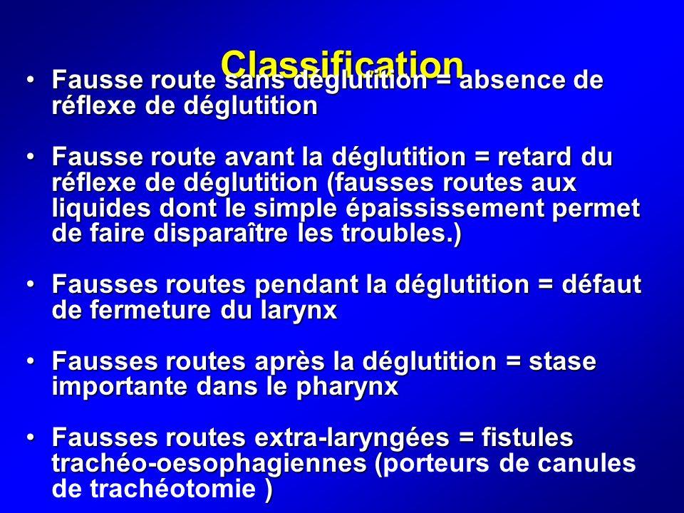 Classification Fausse route sans déglutition = absence de réflexe de déglutitionFausse route sans déglutition = absence de réflexe de déglutition Faus