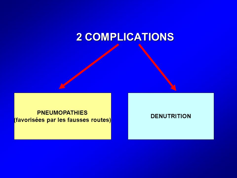 2 COMPLICATIONS PNEUMOPATHIES (favorisées par les fausses routes) DENUTRITION