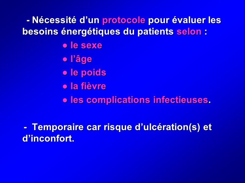 - Nécessité dun protocole pour évaluer les besoins énergétiques du patients selon : - Nécessité dun protocole pour évaluer les besoins énergétiques du