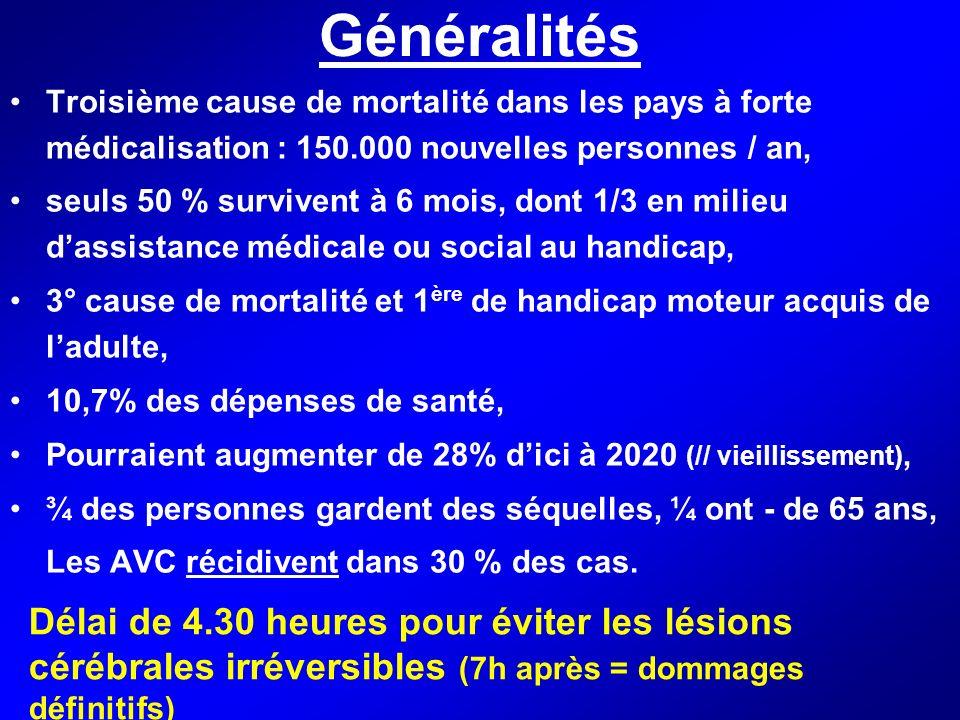 AVC hémorragique20 %AVC hémorragique : 20 % des cas (malformation, HTA) confirmation par scanner Ischémique80 %AVC Ischémique : 80 % des cas (athérosclérose, cardiaque) Rien nest visible au scanner