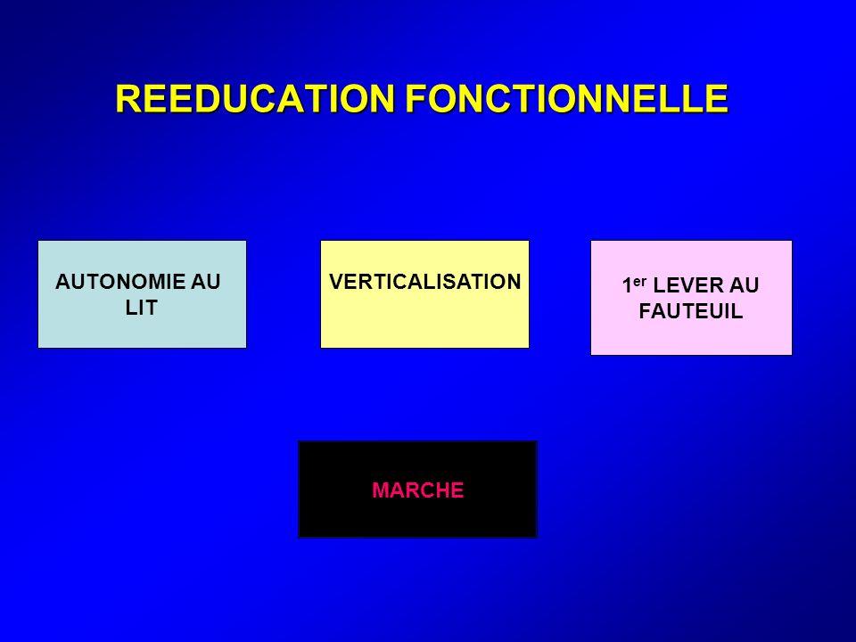 AUTONOMIE AU LIT VERTICALISATION 1 er LEVER AU FAUTEUIL MARCHE REEDUCATION FONCTIONNELLE