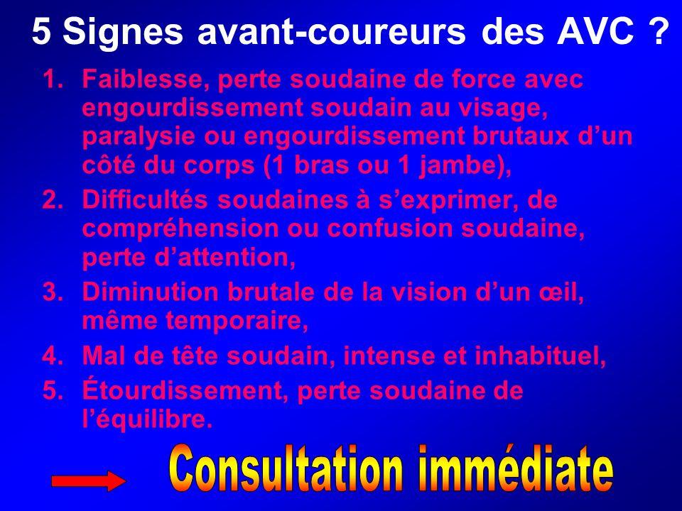 AVC Hémorragique Phase dinstallation : - Début brutal, voire foudroyant.