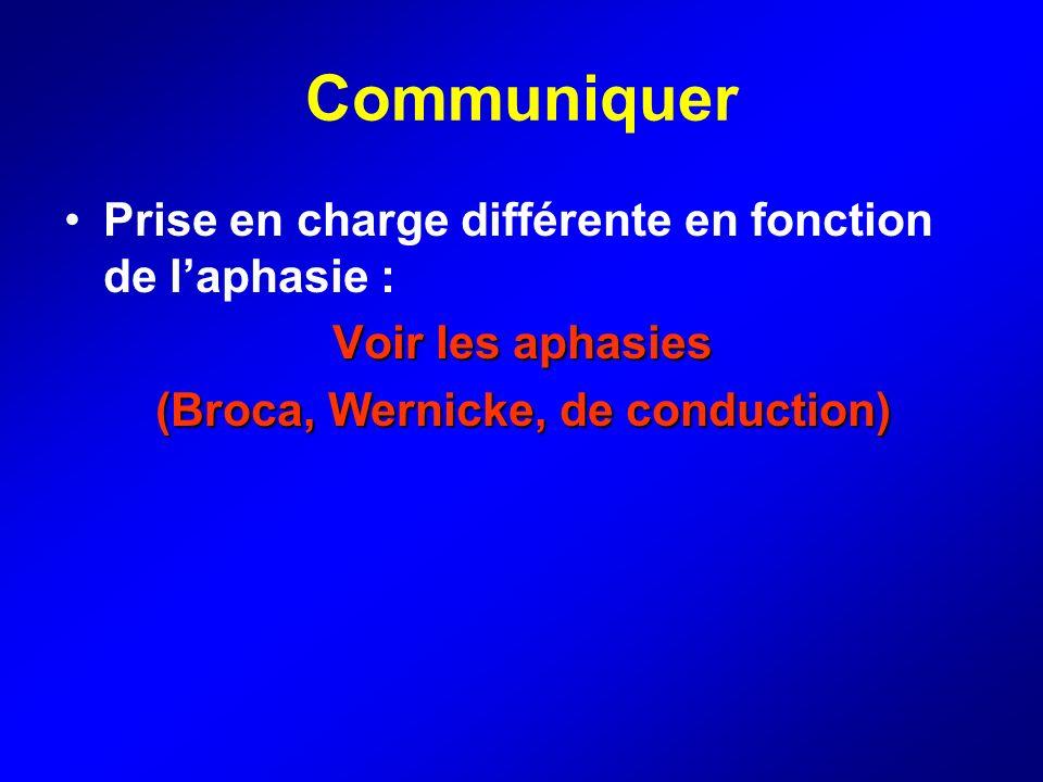 Communiquer Prise en charge différente en fonction de laphasie : Voir les aphasies (Broca, Wernicke, de conduction)