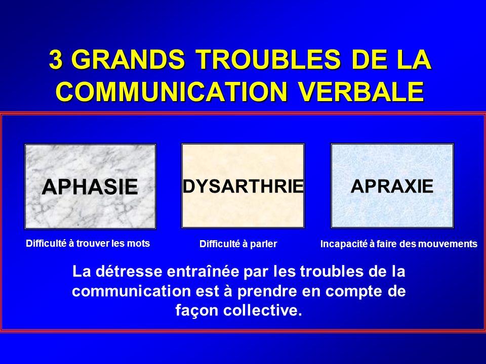 3 GRANDS TROUBLES DE LA COMMUNICATION VERBALE APHASIE APRAXIEDYSARTHRIE La détresse entraînée par les troubles de la communication est à prendre en co