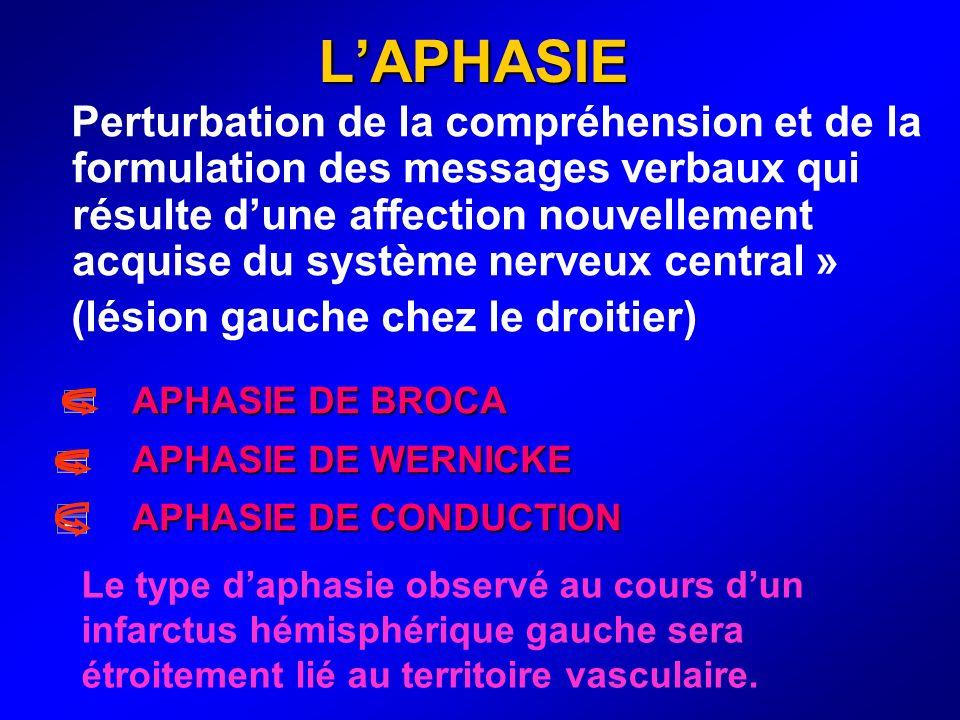 LAPHASIE Perturbation de la compréhension et de la formulation des messages verbaux qui résulte dune affection nouvellement acquise du système nerveux