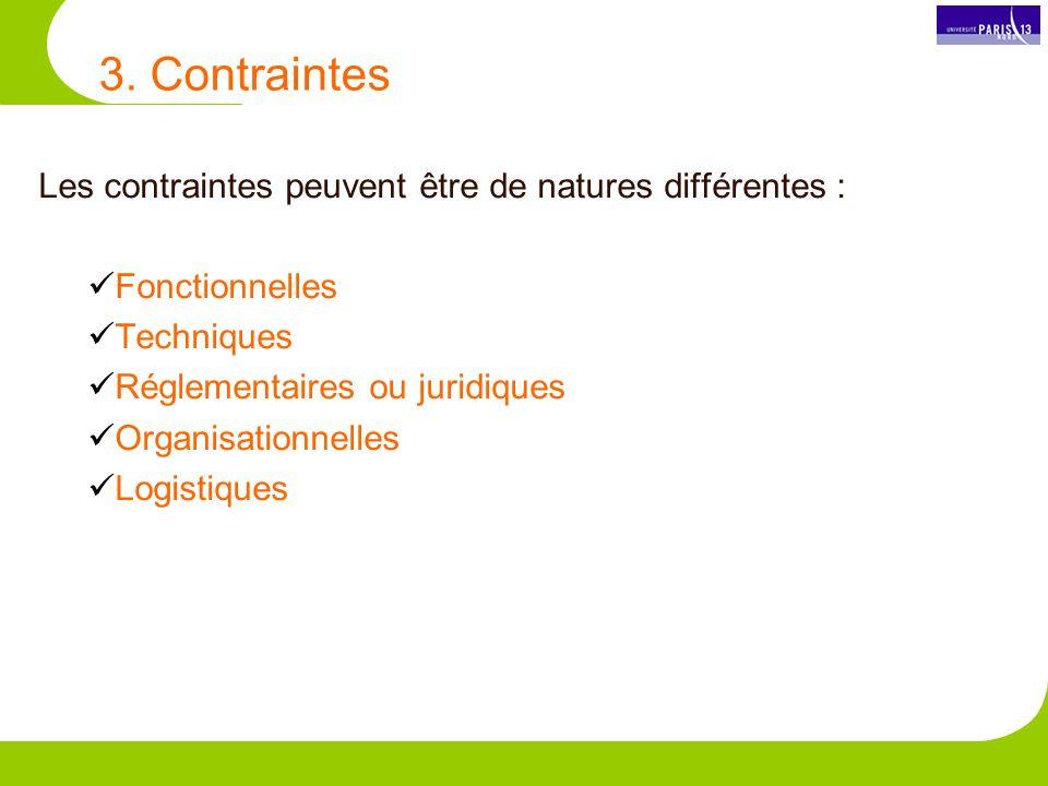 3. Contraintes Les contraintes peuvent être de natures différentes : Fonctionnelles Techniques Réglementaires ou juridiques Organisationnelles Logisti
