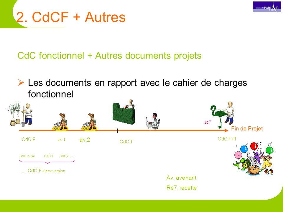2. CdCF + Autres CdC fonctionnel + Autres documents projets Les documents en rapport avec le cahier de charges fonctionnel Fin de Projet CdC F ….CdC F