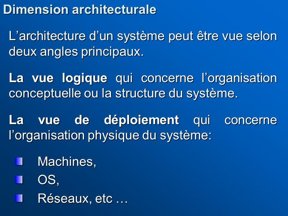 Larchitecture dun système peut être vue selon deux angles principaux. La vue logique qui concerne lorganisation conceptuelle ou la structure du systèm