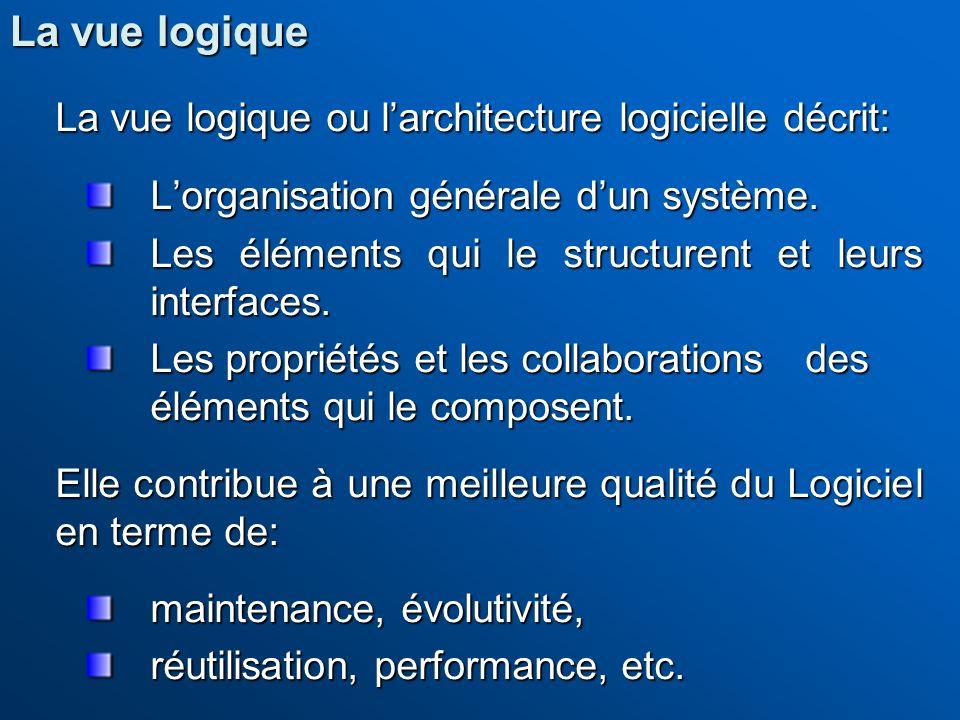 La vue logique ou larchitecture logicielle décrit: Lorganisation générale dun système. Les éléments qui le structurent et leurs interfaces. Les propri