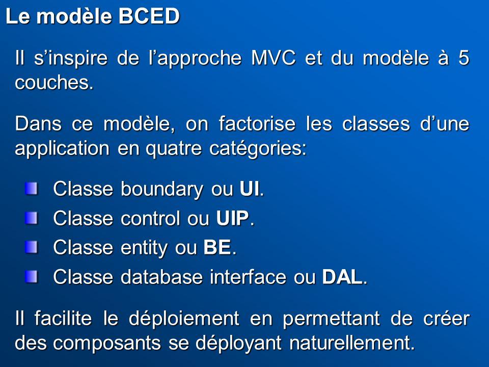 Il sinspire de lapproche MVC et du modèle à 5 couches. Dans ce modèle, on factorise les classes dune application en quatre catégories: Classe boundary