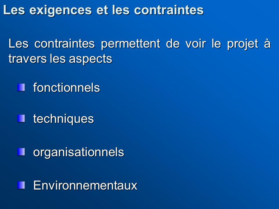 Les contraintes permettent de voir le projet à travers les aspects fonctionnelstechniquesorganisationnelsEnvironnementaux Les exigences et les contrai