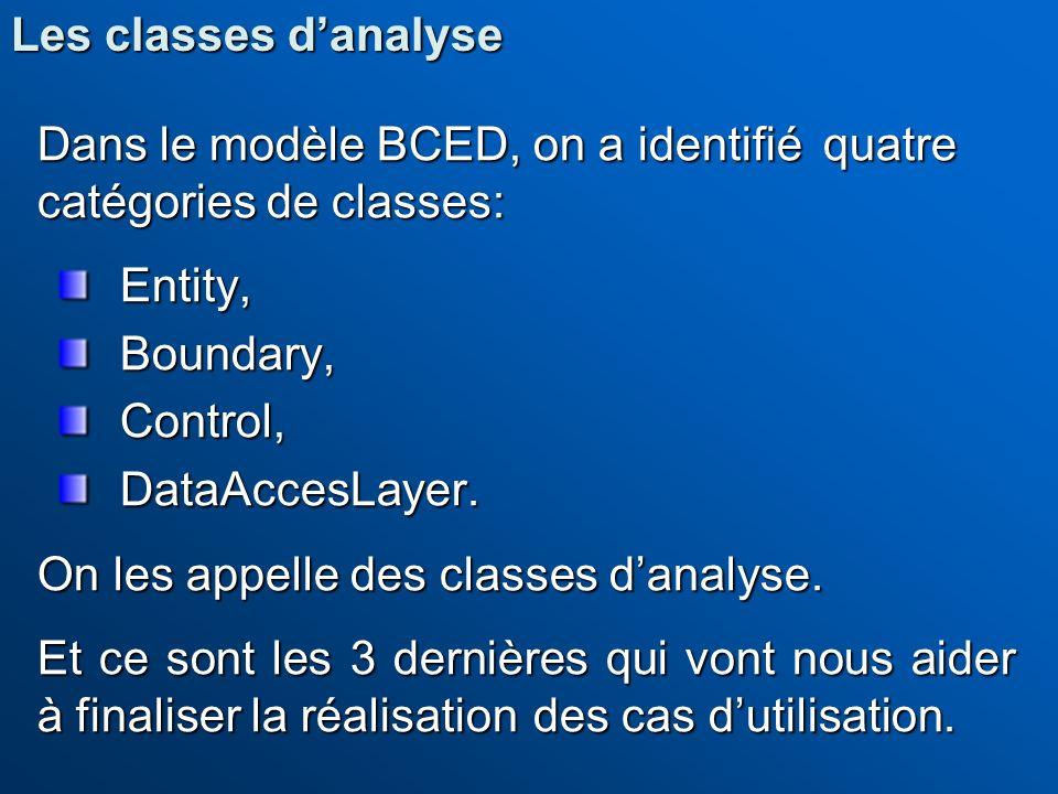 Dans le modèle BCED, on a identifié quatre catégories de classes: Entity,Boundary,Control,DataAccesLayer. On les appelle des classes danalyse. Et ce s